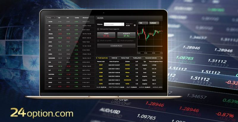 Strategia di Trading: Analisi Tecnica di 24option. Analisi fondamentale